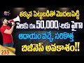 Top new business ideas in telugu | profitable small business ideas in telugu - 233