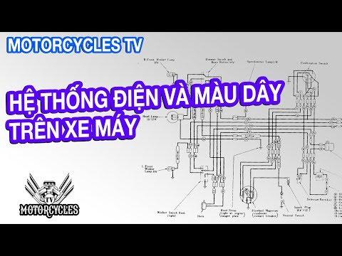 Video 41 Dạy Sửa Xe: Phần 3 Hệ Thống Màu Dây Điện Và Nguyên Tắc Hoạt Động Các Rơ Le Cơ Bản