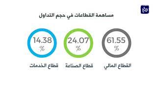 عمليات بيع على أسهم قيادية تدفع بورصة عمان للتراجع في آخر جلسة لهذا الأسبوع - (14-9-2017)