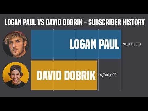 david-dobrik-vs-logan-paul---subscriber-history-(2011-2019)