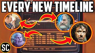 LOKI: Every NEW TIMELINE | MCU Connections + Ending EXPLAINED | Marvel Multiverse BREAKDOWN