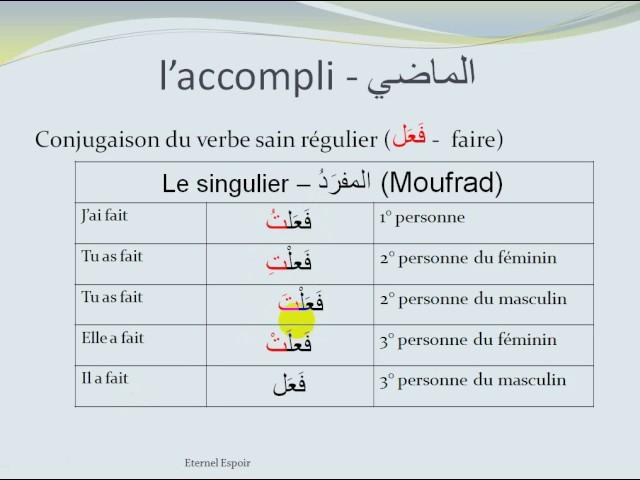 Cours de conjugaison arabe n°1 : laccompli