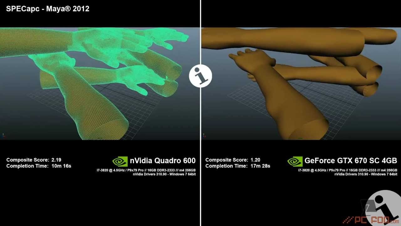 NVIDIA QUADRO 600 SOLIDWORKS TREIBER WINDOWS 7