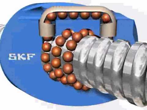 SKF Ball Screw - a high performance solution