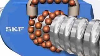 SKF Ball Screw - a high performance solution thumbnail