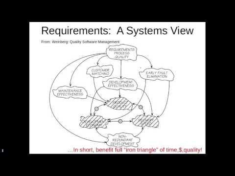 CMPT 371    Some General Comments on Requirements Elicitation