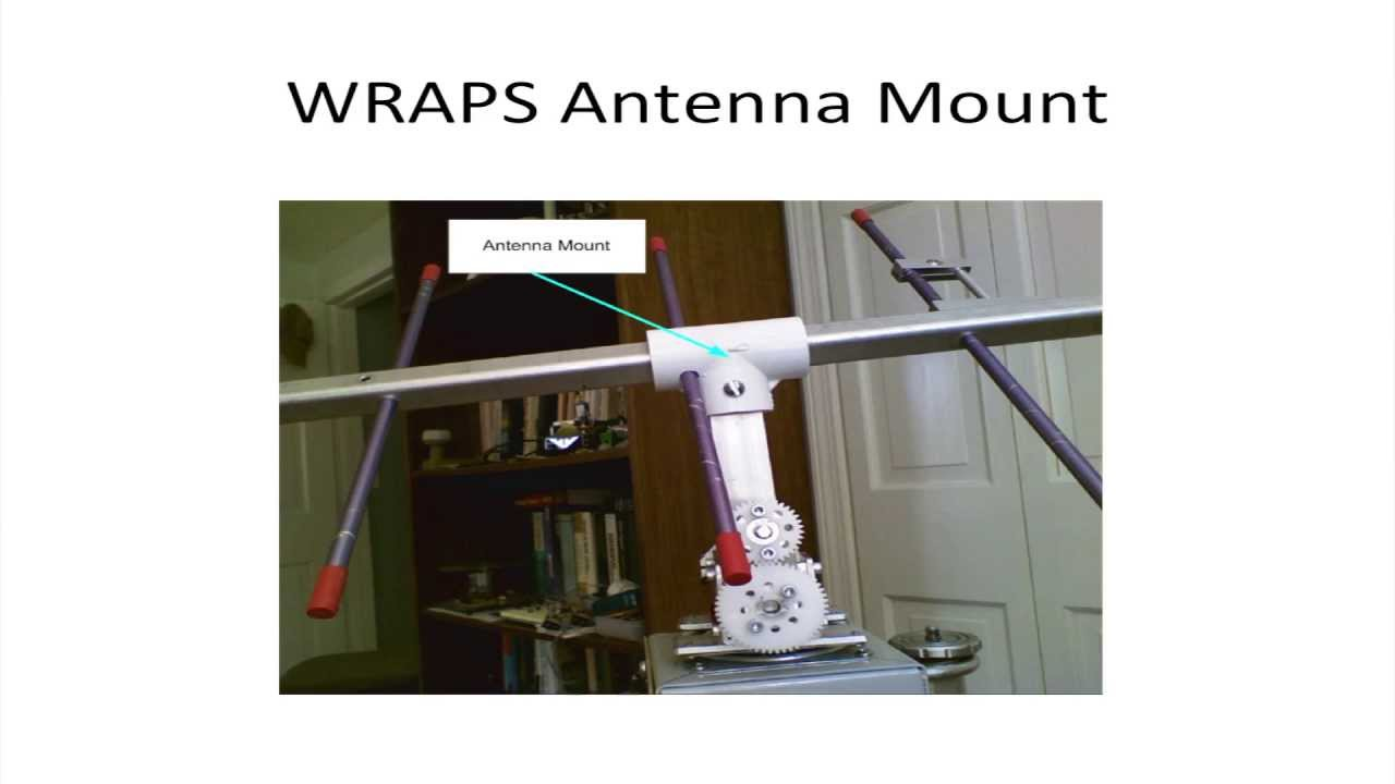 WRAPS: A Portable Satellite Antenna Rotator System | AMSAT-UK