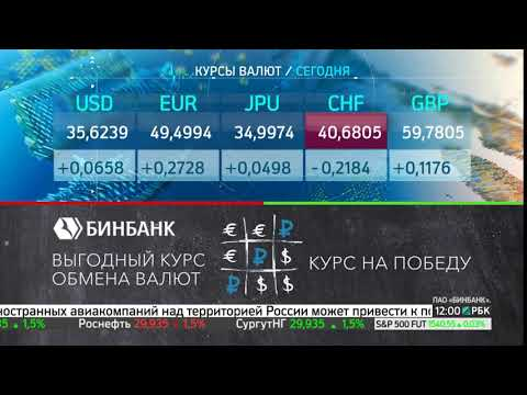 Бинбанк курсы валют