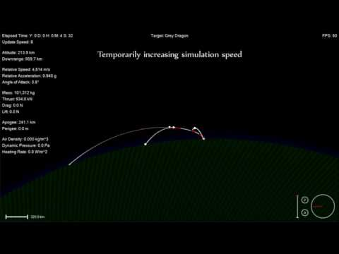 SpaceX Crewed Cislunar Mission Simulation