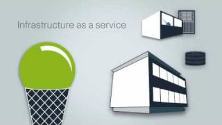 As-a-service World - Managed Services Coffee Break Series Episode 2