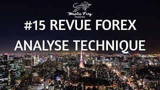 REVUE FOREX ANALYSE TECHNIQUE #15 -29 juillet 2018 MASTER FENG TRADING