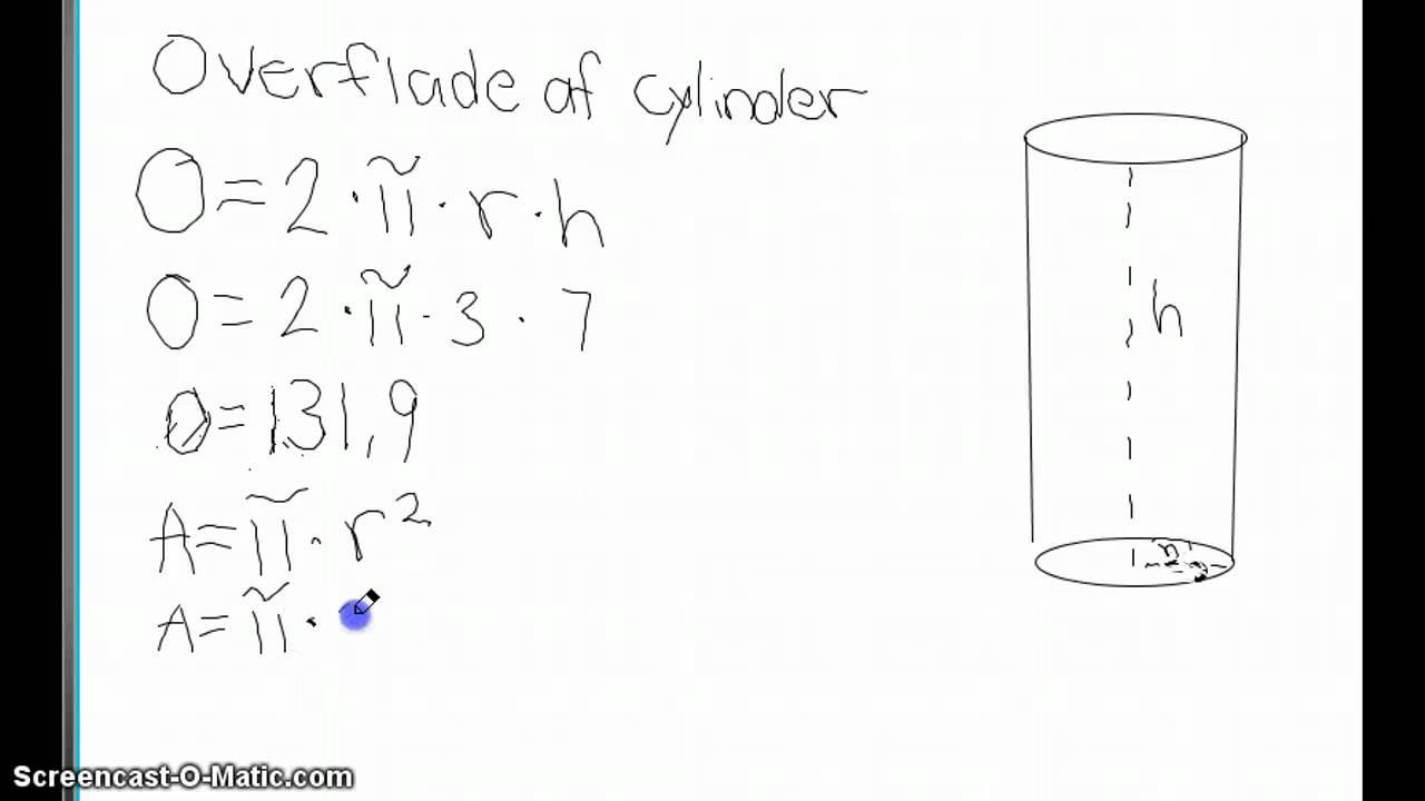 overflade af cylinder - frida