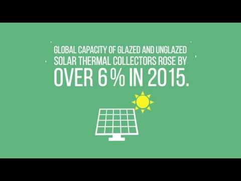 Renewable Energy Statistics For 2017 | Franck Energy