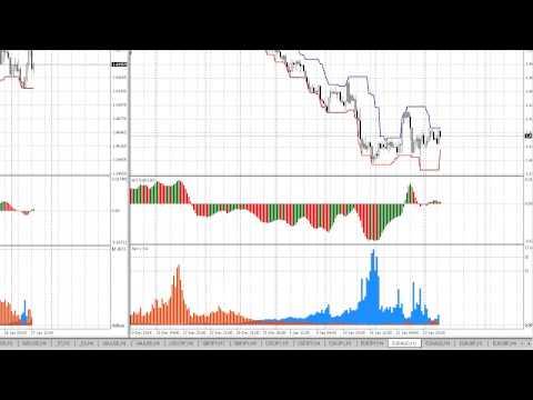 Аналитический обзор Форекс и Фондового рынка на 27.01.2015