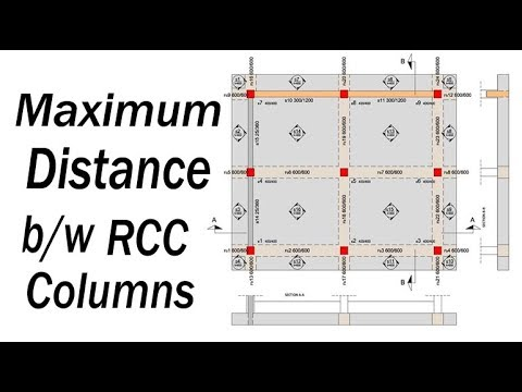 Maximum distance between two RCC columns? - Civil Engineerin