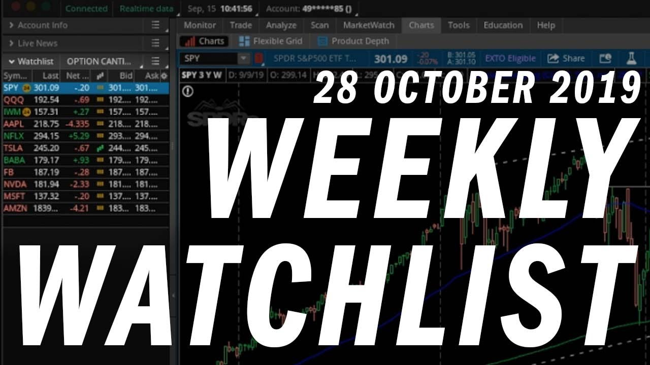Options Trading Weekly Watchlist Stock Analysis 28