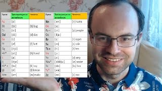 ПРАКТИЧЕСКИЙ КУРС ЧТЕНИЯ И ПРОИЗНОШЕНИЯ  УРОК 9 Английский язык  Уроки английского языка