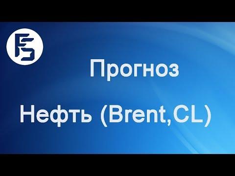 Форекс прогноз на сегодня, 16.07.18. Нефть, Brent/Cl