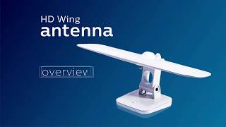 HD Wing Antenna Overview SDV8412C/27