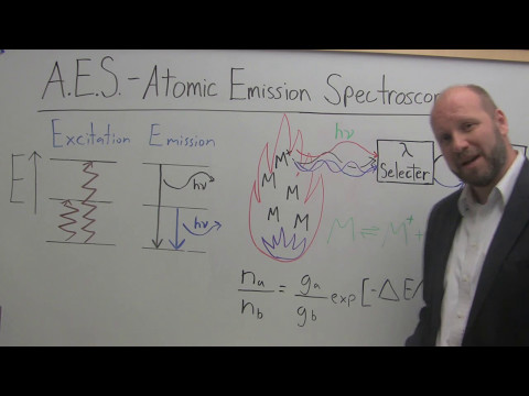 Three minute analytical chemistry - AES - Atomic Emission Spectroscopy