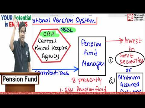 Pension Fund Concepts | PFRDA Act, 2013 | National Pension System (NPS) | Siddharth Agarwal
