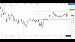 Bitcoin, EOS, Ethereum, and Ripple's XRP    Daily Tech Analysis   June 24th, 2020