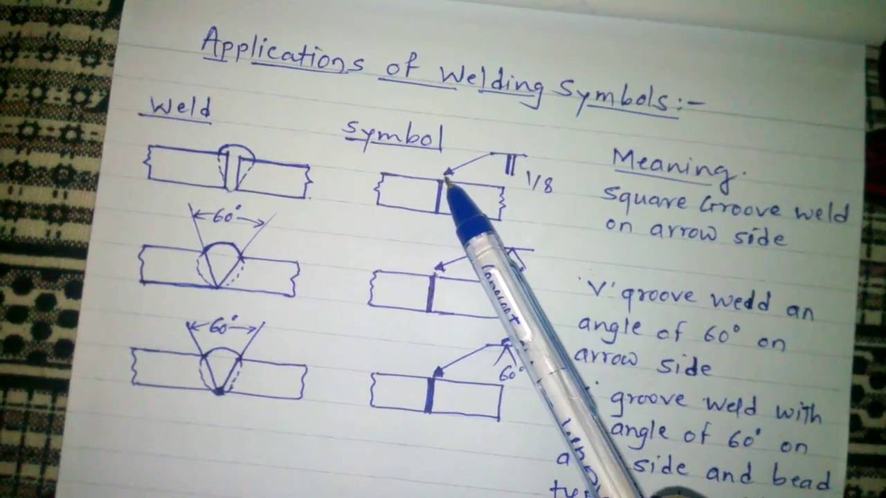 welding symbols application in fabrication drawing part1 [ 1280 x 720 Pixel ]