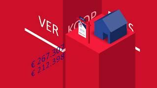UPDATE! Woningmarktcijfers mei '19 Gemeente Zwartewaterland (Nederland, Overijssel)