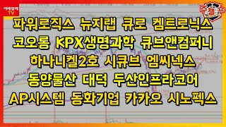 파워로직스,뉴지랩,큐로,켐트로닉스,코오롱,KPX생명과학…