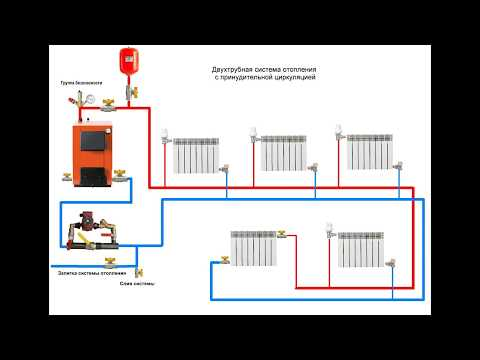Однотрубная система отопления. Двухтрубная система отопления.