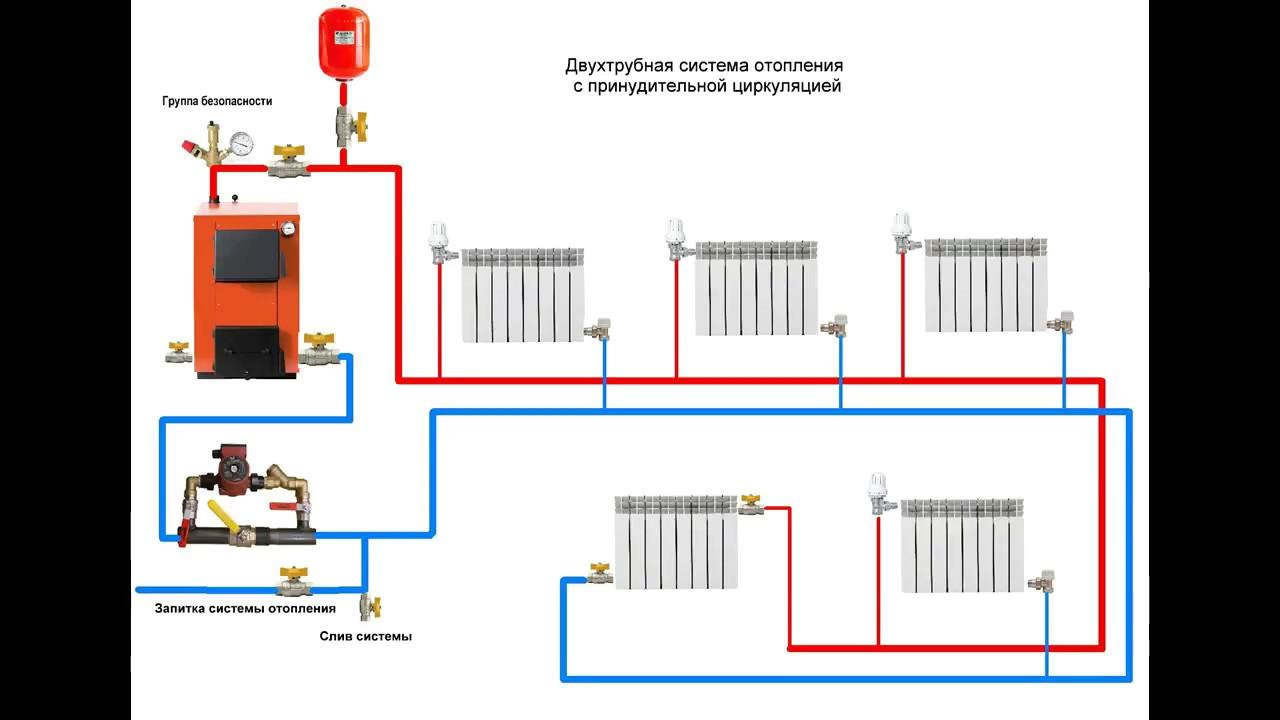 Какая система отопления лучше — однотрубная или двухтрубная
