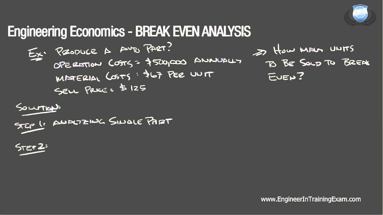 Break Even Analysis   Fundamentals Of Engineering Economics   YouTube  Define Breakeven Analysis