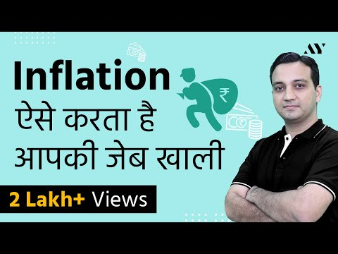 Inflation - Types and Causes