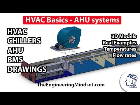 Fundamentals of HVAC - Basics of HVAC