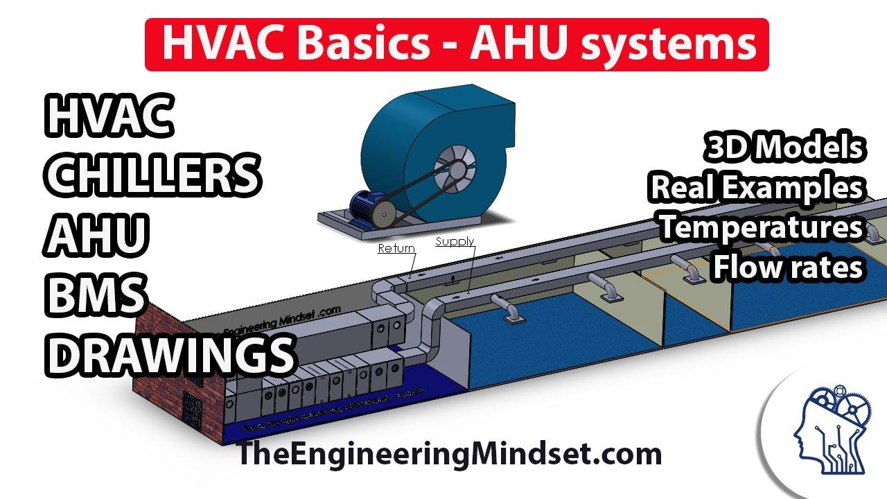 small resolution of fundamentals of hvac basics of hvac