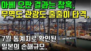 아베 오판 결과는 참혹. 무역도 관광도 줄줄이 타격. 7월 통계치로 확인된 일본의 손해 규모.