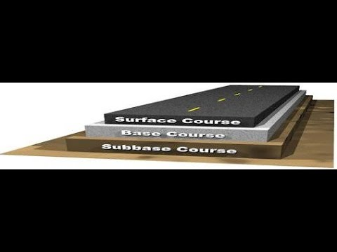 Transportation Engineering II: Flexible Pavement Design Concepta Bangla Video Tutorial