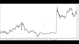 популярные ошибки трейдера 1(, 2012-04-05T10:50:13.000Z)