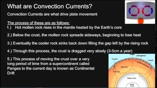 A2 Geography - Tectonics Part 1: Plate Tectonic Theory & Examples Overview