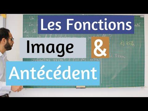 Les fonctions - Image  Antécédent
