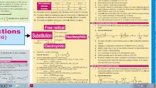 All Organic Substitution reactions by eyes of AKG