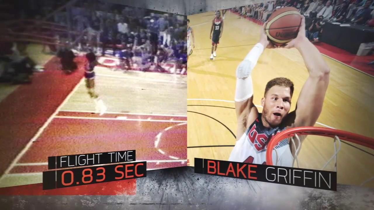 Sport Science: Free throw line dunks MJ, Erving, Lavine