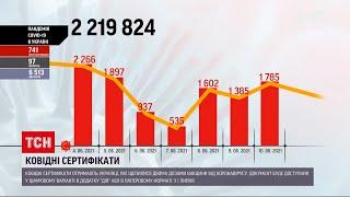 Коронавірус в Україні за минулу добу нарахували понад 1700 нових хворих