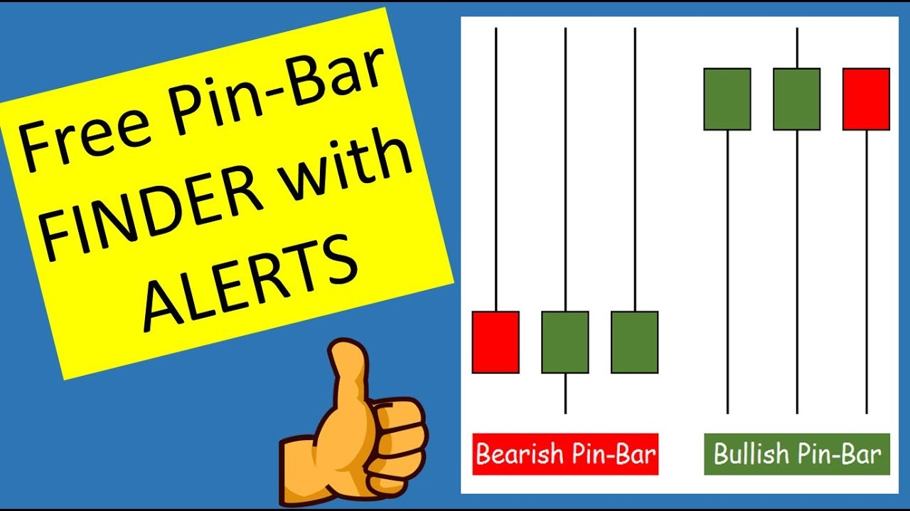 Download This Free Pin Bar Finder And Alert Indicator Today Works