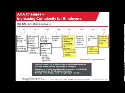 Webcast: Managing Your Workforce: ACA Dos and Don'ts