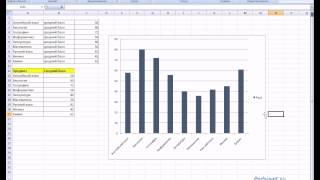 MS Office Excel. Урок 21. Построение диаграмм в Excel.