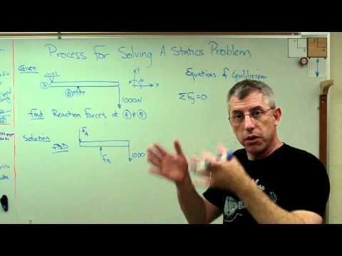 how to solve a statics problem