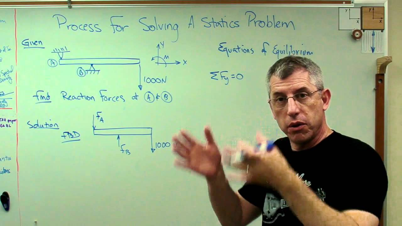 statics help Statistics homework help shouldn't be expensive: especially in relation to the time value it would otherwise cost, buying homework from our service is a good way to manage why consider statistics homework help online what makes stats such a demanding course is the content itself while some courses simply require you to complete a project or.