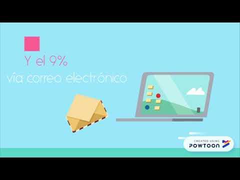 VIDEO E-COMMERCE LIVERPOOL
