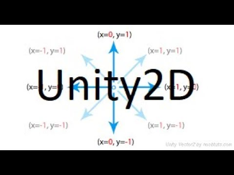 Unity 2D - 8 Direction Player movement using Physics